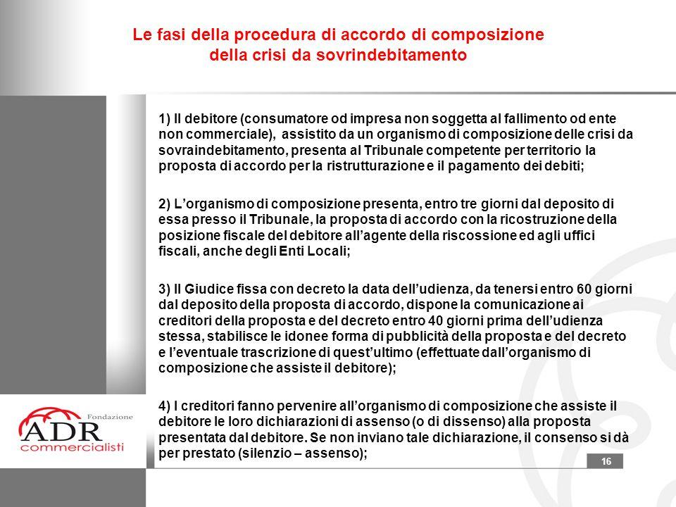 Le fasi della procedura di accordo di composizione della crisi da sovrindebitamento