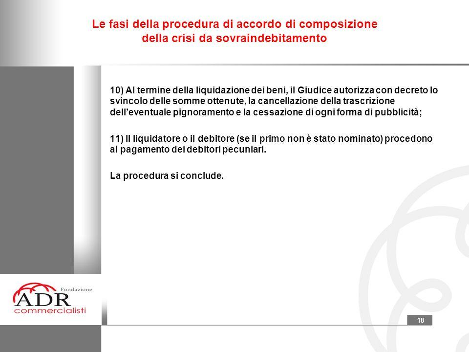 Le fasi della procedura di accordo di composizione della crisi da sovraindebitamento