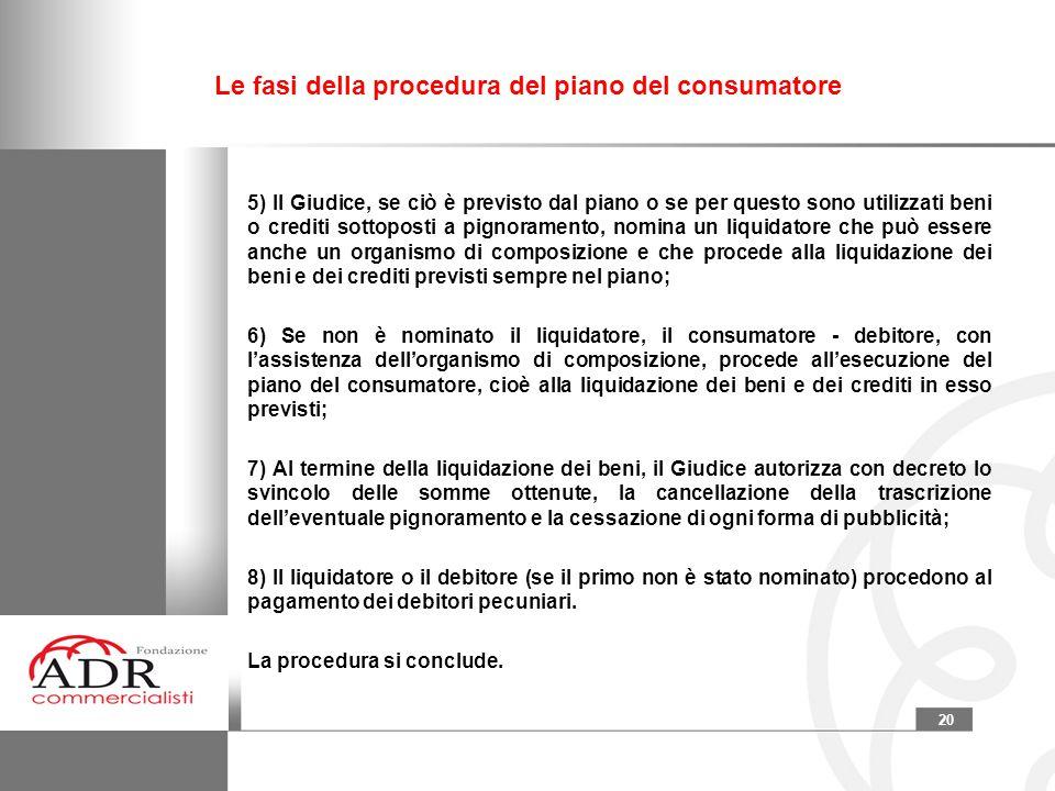 Le fasi della procedura del piano del consumatore