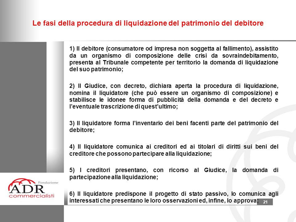 Le fasi della procedura di liquidazione del patrimonio del debitore