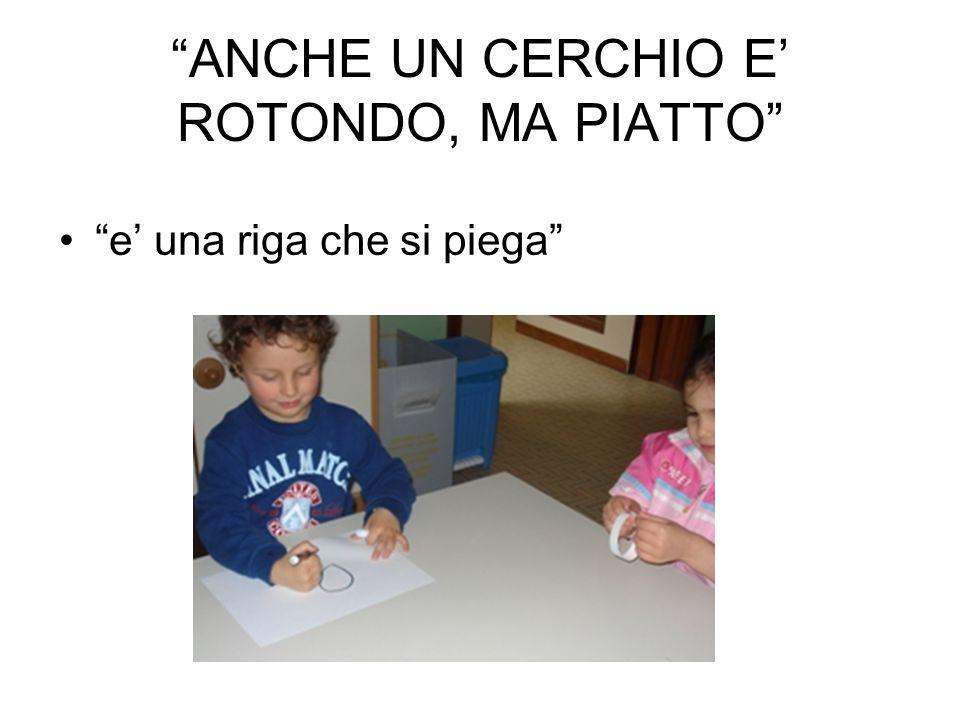 ANCHE UN CERCHIO E' ROTONDO, MA PIATTO