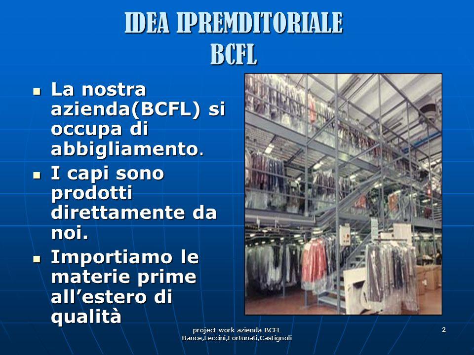 IDEA IPREMDITORIALE BCFL