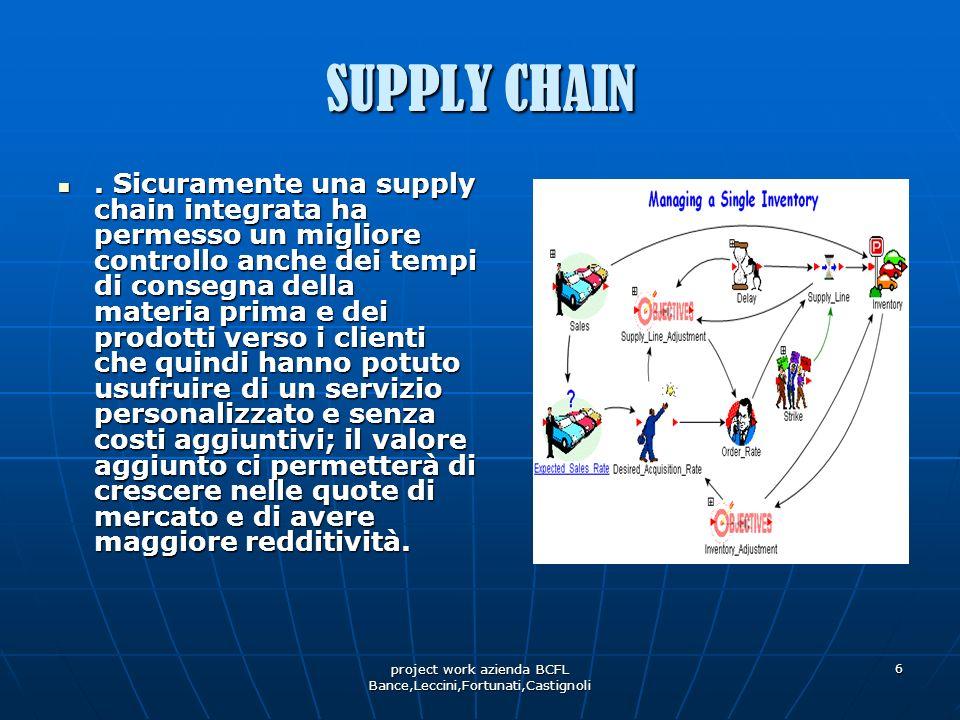 project work azienda BCFL Bance,Leccini,Fortunati,Castignoli