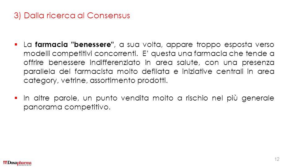 3) Dalla ricerca al Consensus