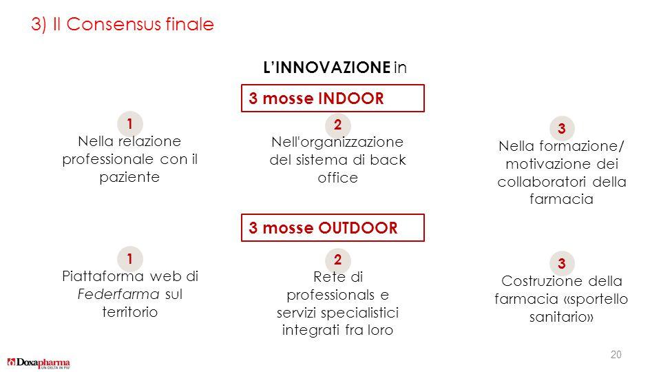3) Il Consensus finale L'INNOVAZIONE in 3 mosse INDOOR 3 mosse OUTDOOR