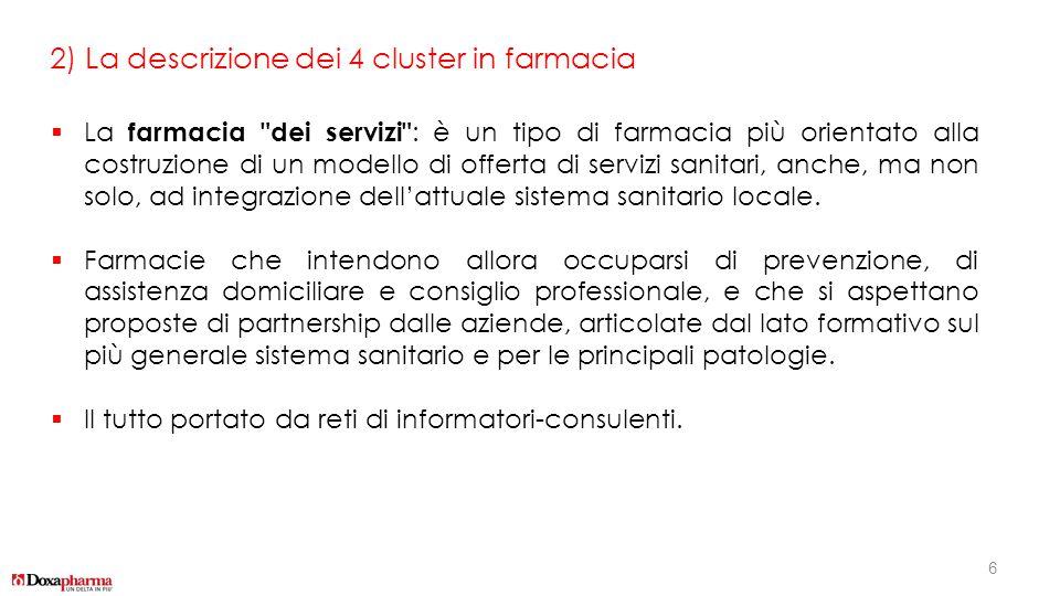 2) La descrizione dei 4 cluster in farmacia