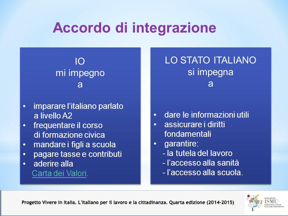 Accordo di integrazione