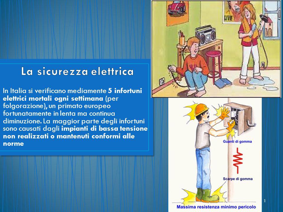 La sicurezza elettrica