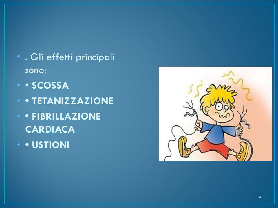 . Gli effetti principali sono: