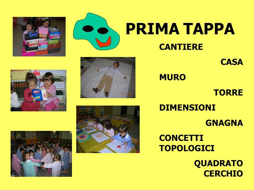 PRIMA TAPPA CANTIERE CASA MURO TORRE DIMENSIONI GNAGNA