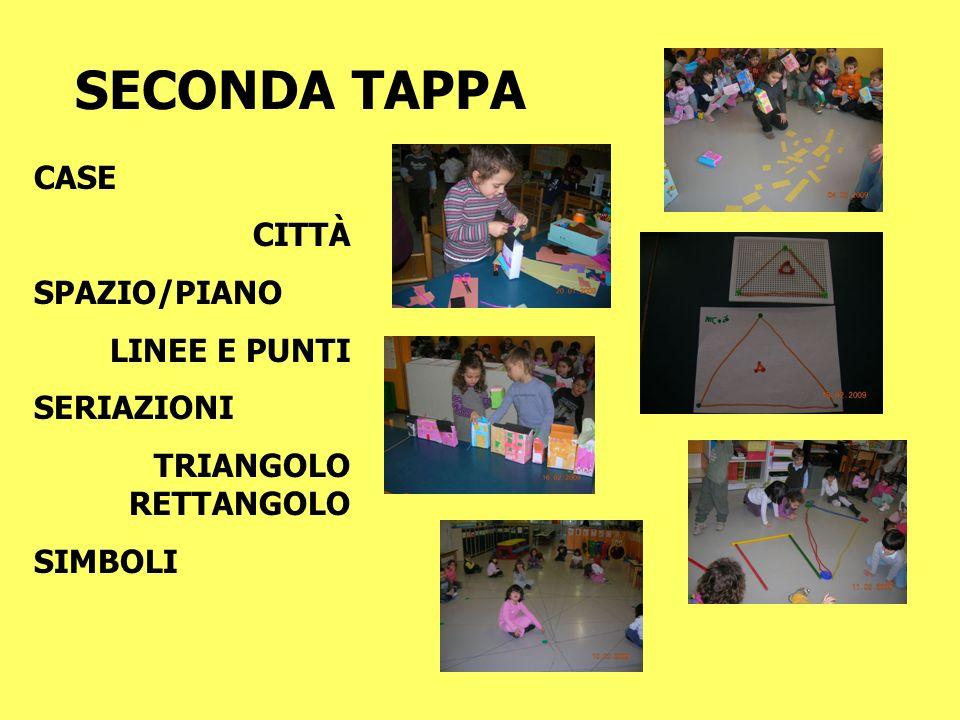 SECONDA TAPPA CASE CITTÀ SPAZIO/PIANO LINEE E PUNTI SERIAZIONI