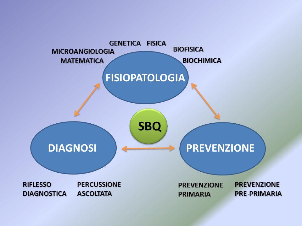 SBQ FISIOPATOLOGIA DIAGNOSI PREVENZIONE GENETICA FISICA BIOFISICA