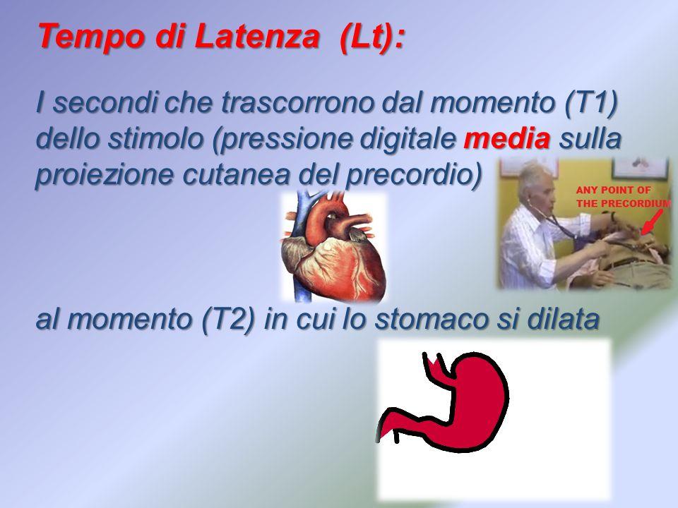 Tempo di Latenza (Lt): I secondi che trascorrono dal momento (T1) dello stimolo (pressione digitale media sulla proiezione cutanea del precordio)
