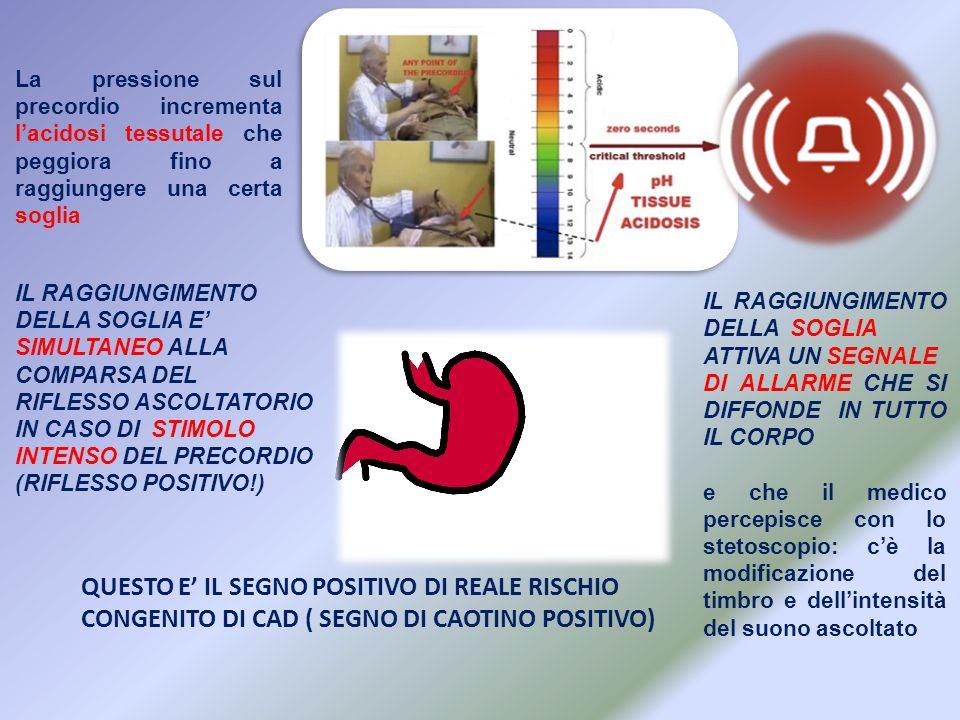 La pressione sul precordio incrementa l'acidosi tessutale che peggiora fino a raggiungere una certa soglia