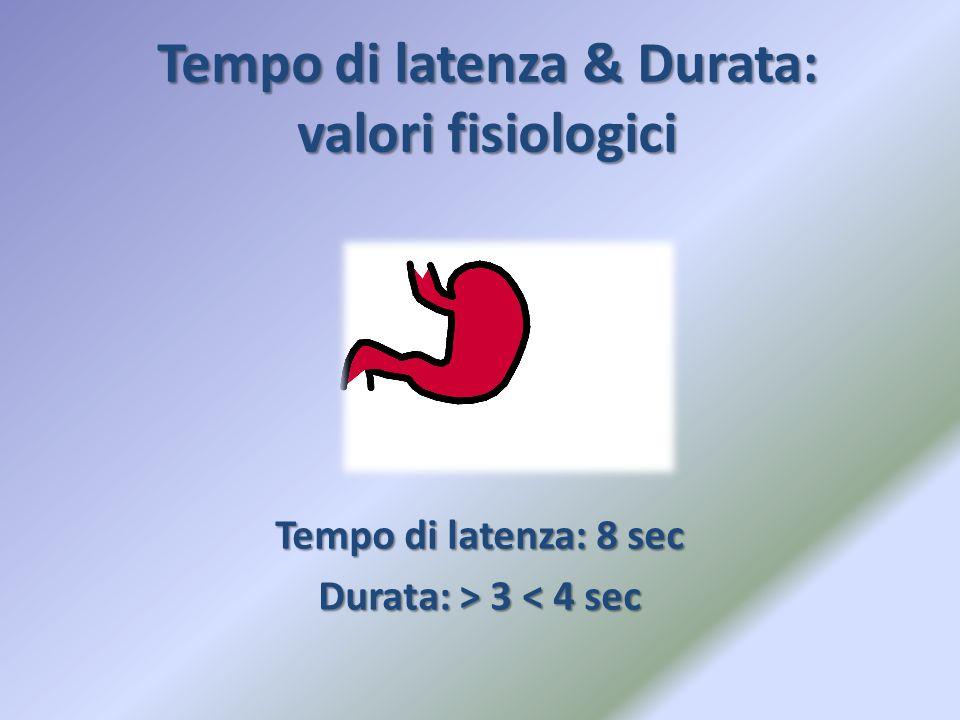Tempo di latenza & Durata: valori fisiologici