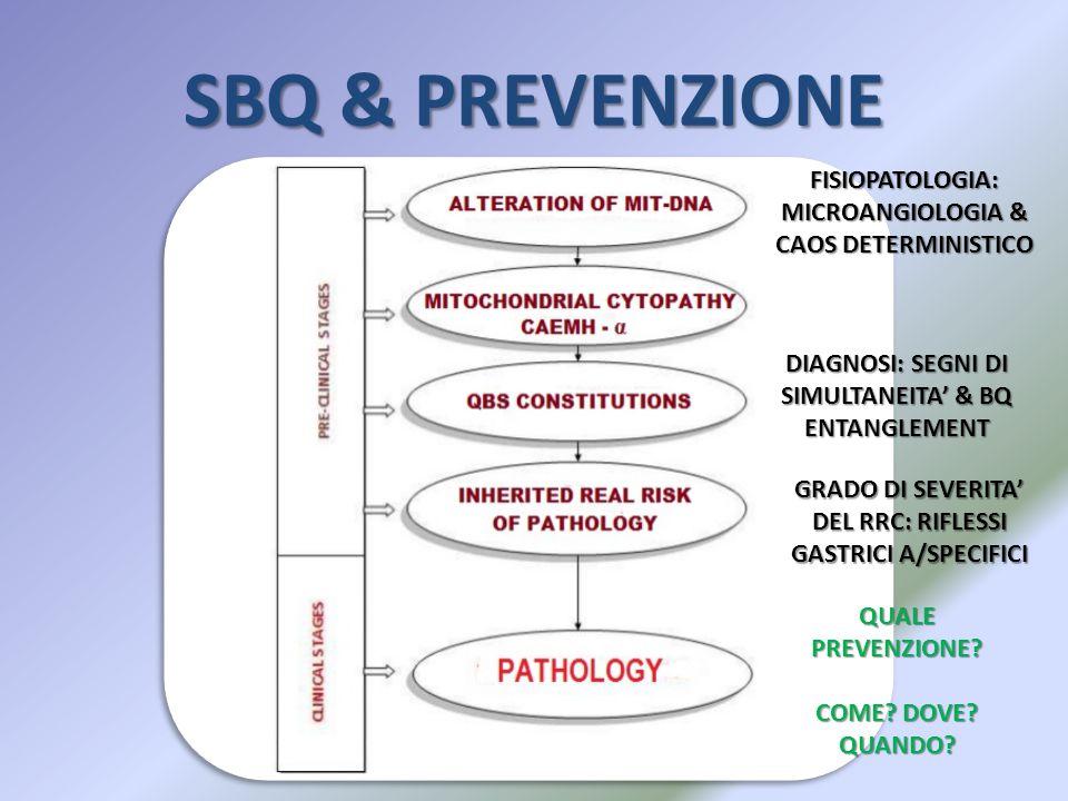 SBQ & PREVENZIONE FISIOPATOLOGIA: MICROANGIOLOGIA & CAOS DETERMINISTICO. DIAGNOSI: SEGNI DI SIMULTANEITA' & BQ ENTANGLEMENT.