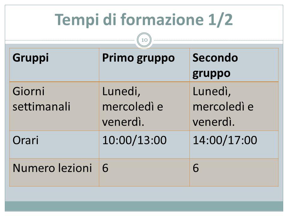 Tempi di formazione 1/2 Gruppi Primo gruppo Secondo gruppo