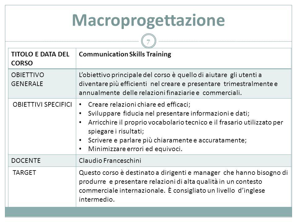 Macroprogettazione TITOLO E DATA DEL CORSO