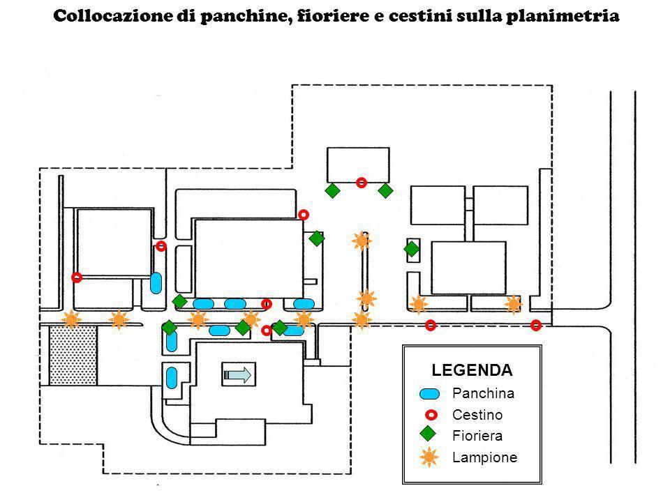 Collocazione di panchine, fioriere e cestini sulla planimetria