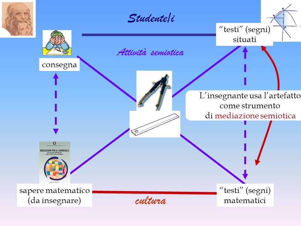 Studente/i cultura Attività semiotica testi (segni) situati consegna