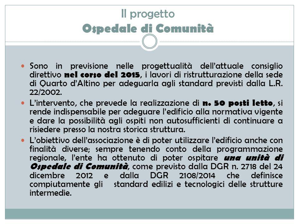 Il progetto Ospedale di Comunità