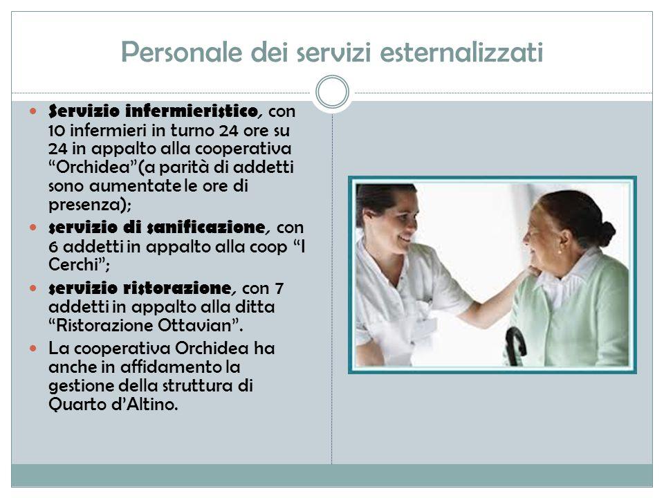 Personale dei servizi esternalizzati