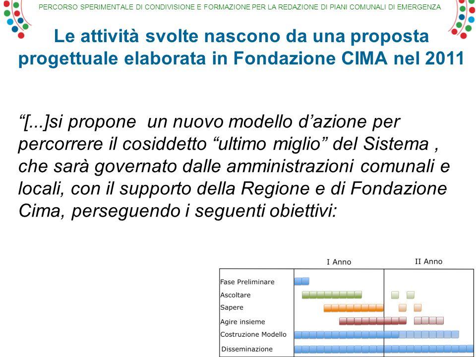 Le attività svolte nascono da una proposta progettuale elaborata in Fondazione CIMA nel 2011