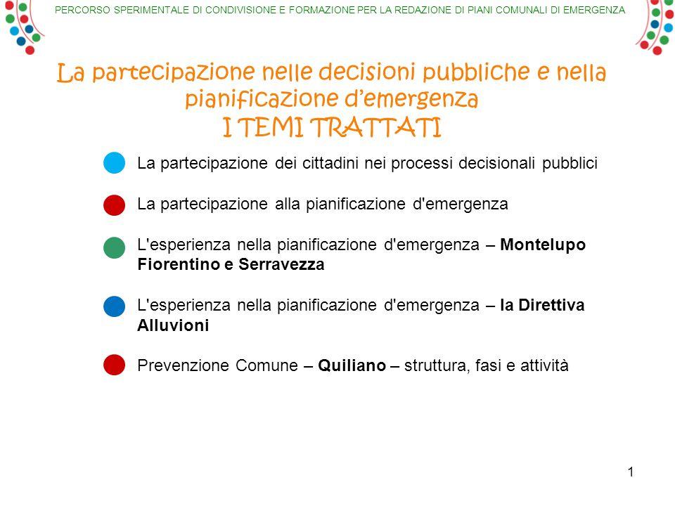 La partecipazione dei cittadini nei processi decisionali pubblici