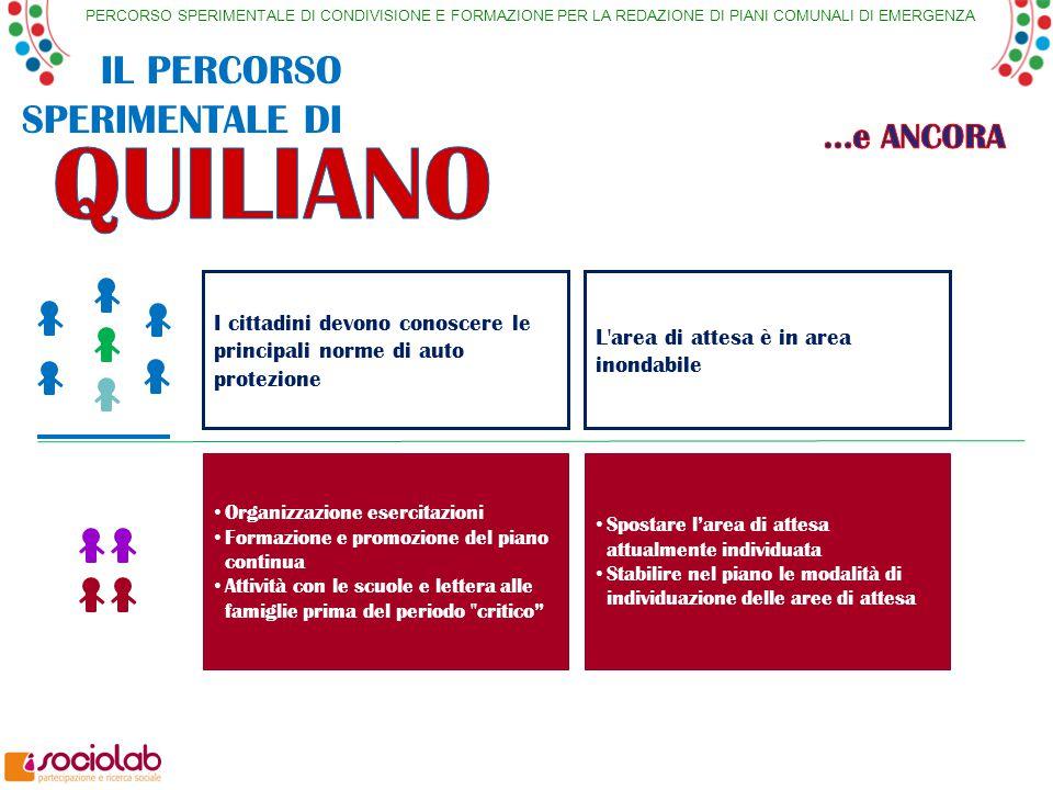 IL PERCORSO È CO-FINANZIATO TRAMITE IL PO OBIETTIVO 3 ITALIA-FRANCIA MARITTIMO PROTERINA-Due