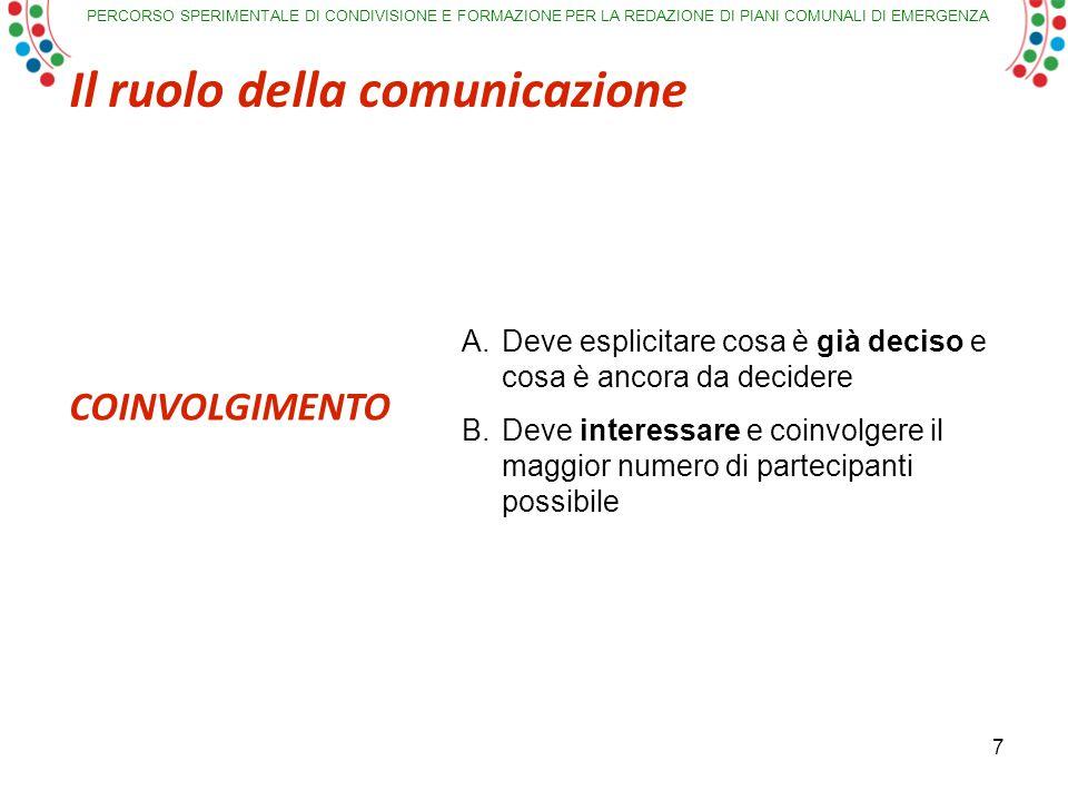 Il ruolo della comunicazione