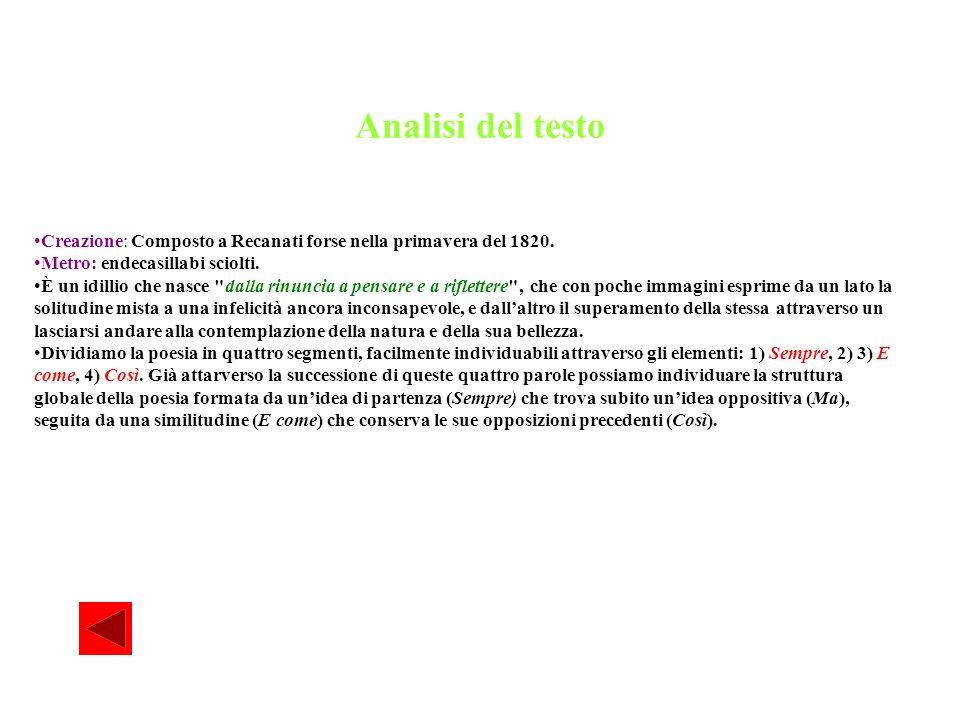 Analisi del testo Creazione: Composto a Recanati forse nella primavera del 1820. Metro: endecasillabi sciolti.