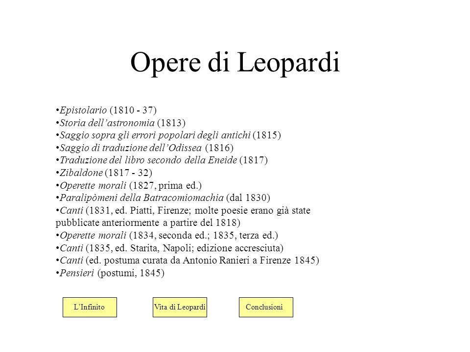 Opere di Leopardi Epistolario (1810 - 37)