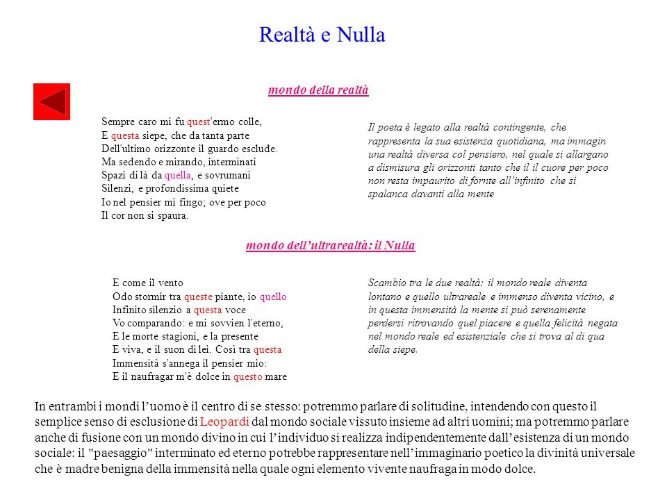 Realtà e Nulla mondo della realtà mondo dell'ultrarealtà: il Nulla