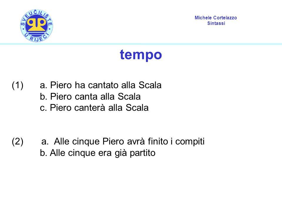 tempo (1) a. Piero ha cantato alla Scala b. Piero canta alla Scala