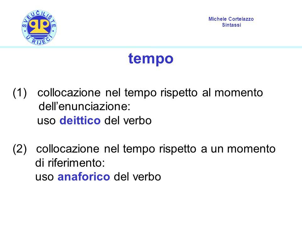 tempo collocazione nel tempo rispetto al momento dell'enunciazione: