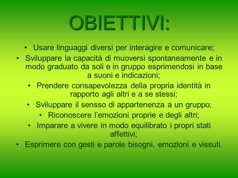 OBIETTIVI: Usare linguaggi diversi per interagire e comunicare;