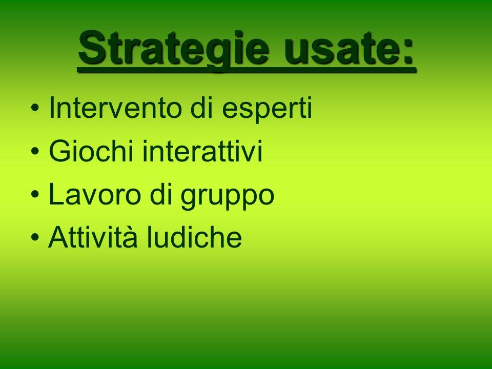 Strategie usate: Intervento di esperti Giochi interattivi