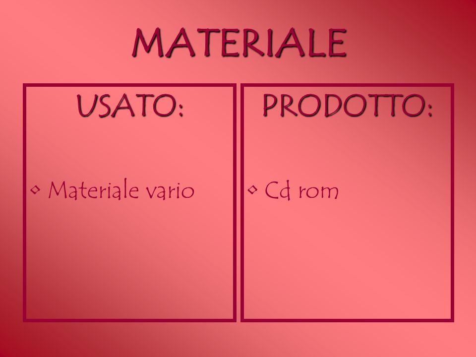 MATERIALE USATO: Materiale vario PRODOTTO: Cd rom