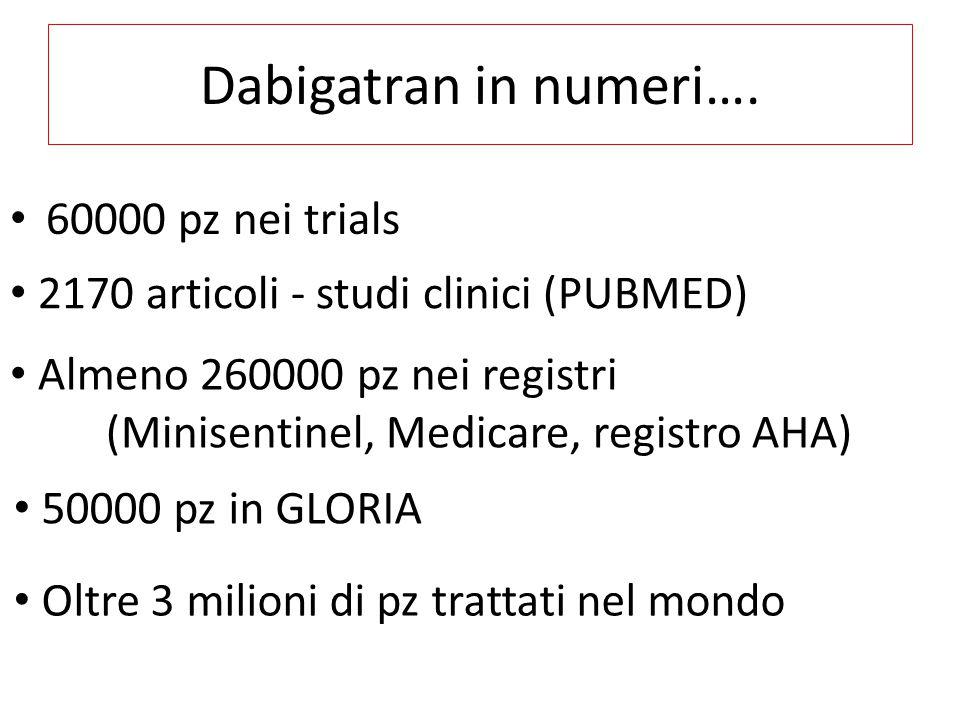 Dabigatran in numeri…. 60000 pz nei trials