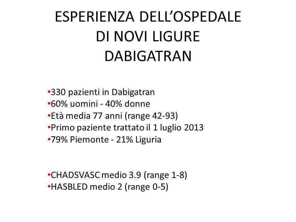 ESPERIENZA DELL'OSPEDALE DI NOVI LIGURE DABIGATRAN