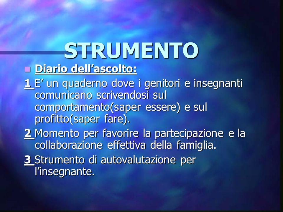 STRUMENTO Diario dell'ascolto: