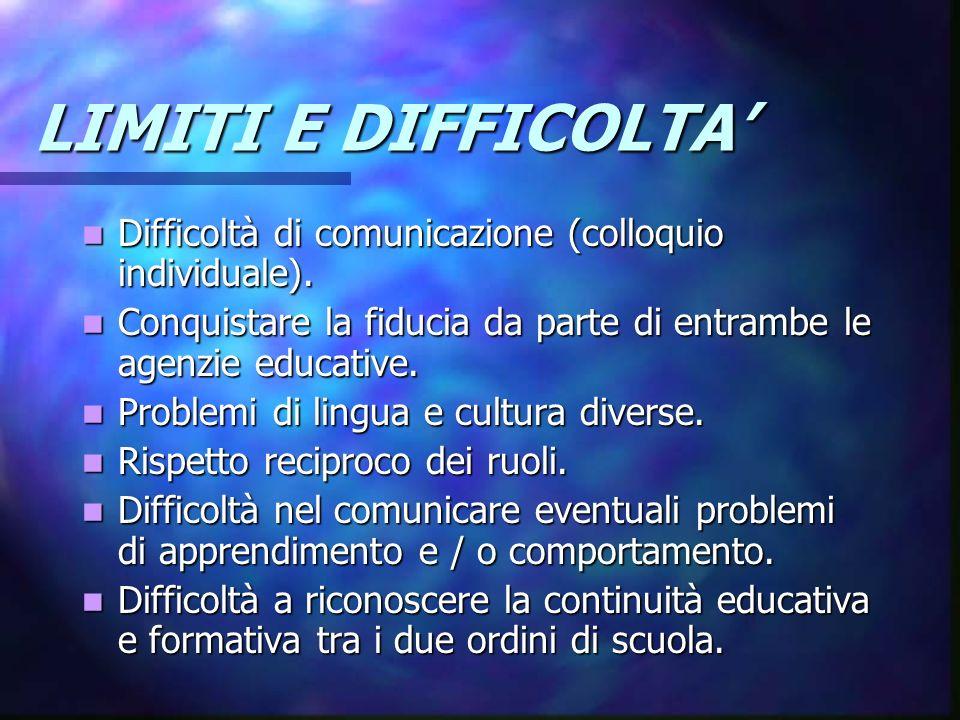 LIMITI E DIFFICOLTA' Difficoltà di comunicazione (colloquio individuale). Conquistare la fiducia da parte di entrambe le agenzie educative.
