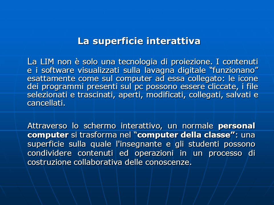 La superficie interattiva