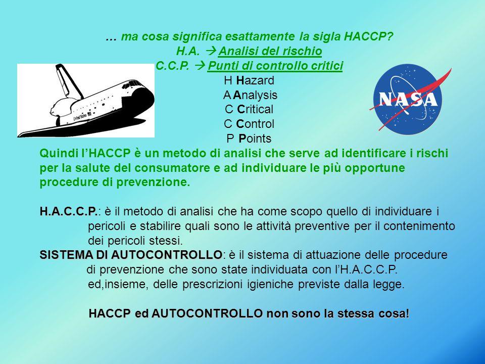 … ma cosa significa esattamente la sigla HACCP