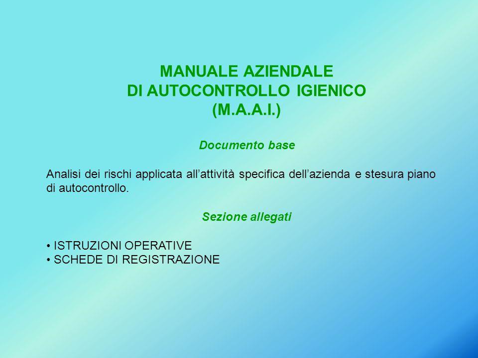 DI AUTOCONTROLLO IGIENICO (M.A.A.I.)