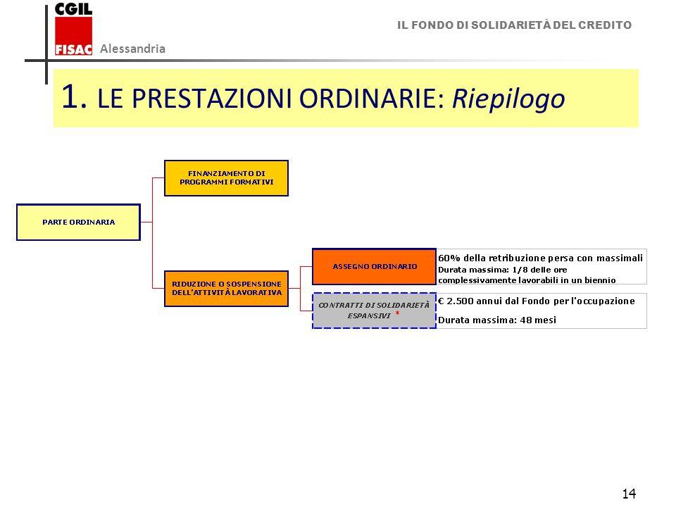 1. LE PRESTAZIONI ORDINARIE: Riepilogo