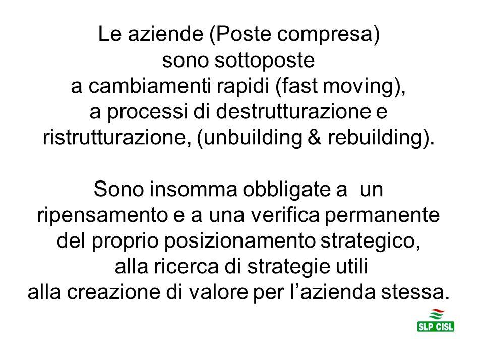 Le aziende (Poste compresa) sono sottoposte a cambiamenti rapidi (fast moving), a processi di destrutturazione e ristrutturazione, (unbuilding & rebuilding).