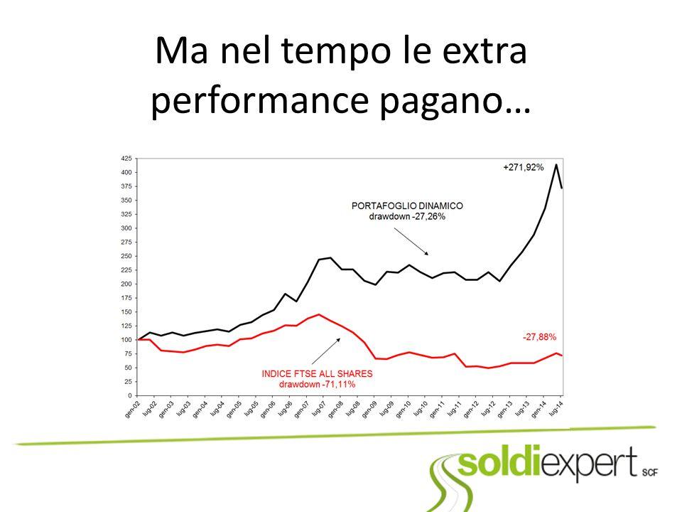 Ma nel tempo le extra performance pagano…