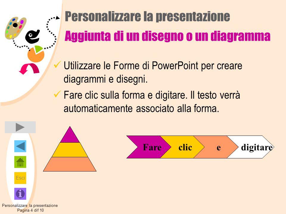 Personalizzare la presentazione Aggiunta di un disegno o un diagramma