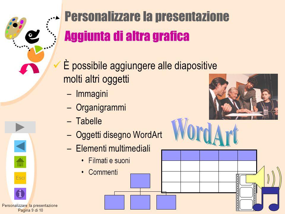 Personalizzare la presentazione Aggiunta di altra grafica